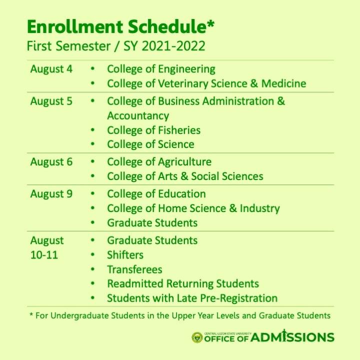 Enrolment Schedule for 1st Semester 2021-2022